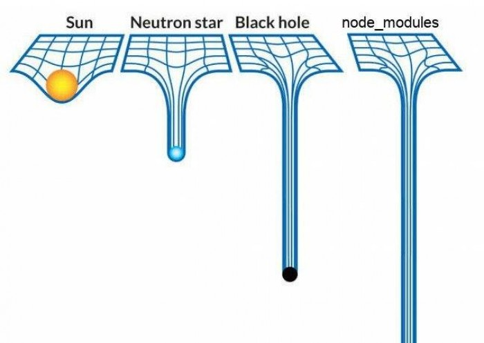 node_modules weight in the Universe